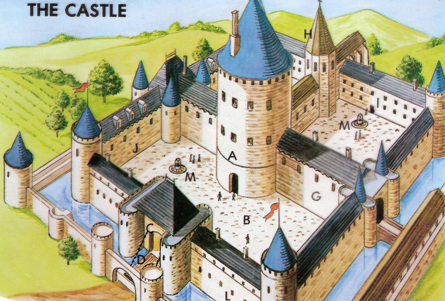 castle ss6shms [licensed for non commercial use only] middle ages
